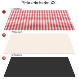 picknickdecke_XXL_zeichnung.jpg