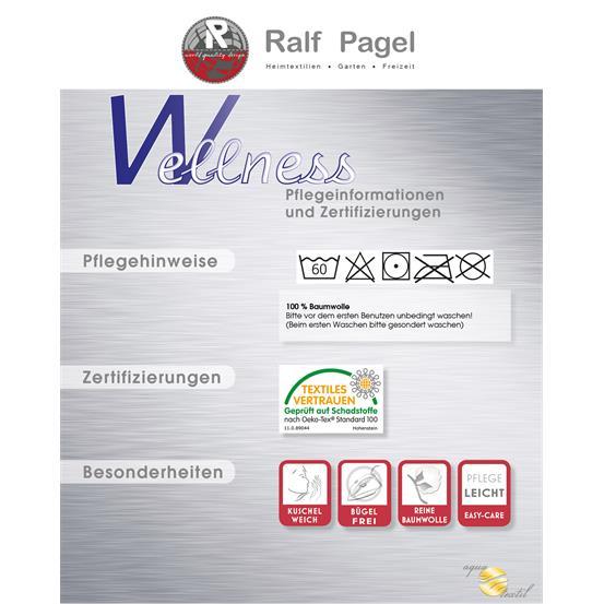 wellness_pflegekarte.jpg
